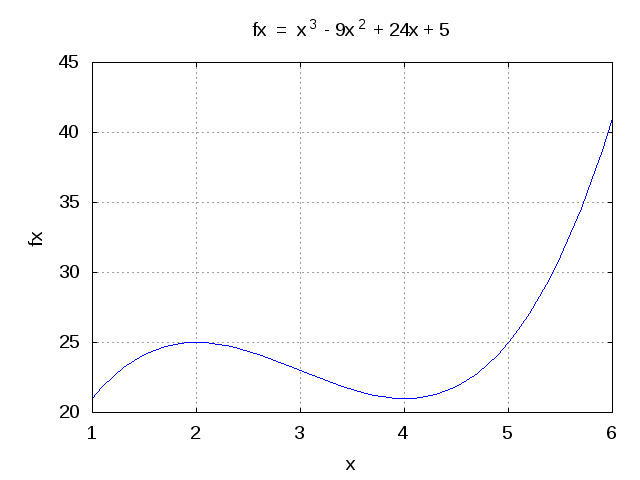 function_maximum_bounded_interval